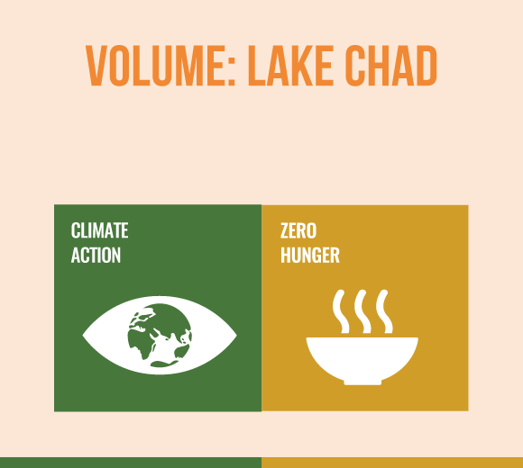 Climate Action Maths-Lake Chad copy