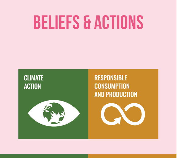Climate Action RE Cit-Beliefs and Action
