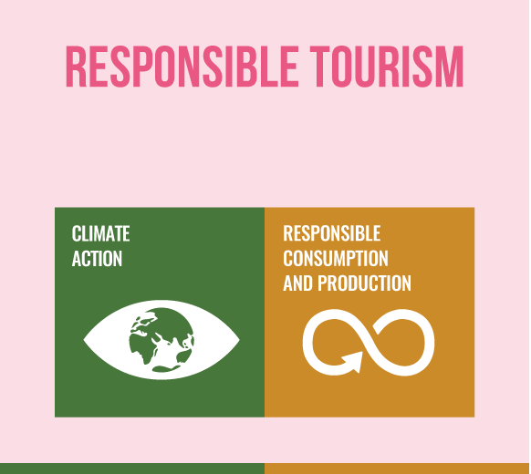 Climate Action RE Cit-Responsible Tourism