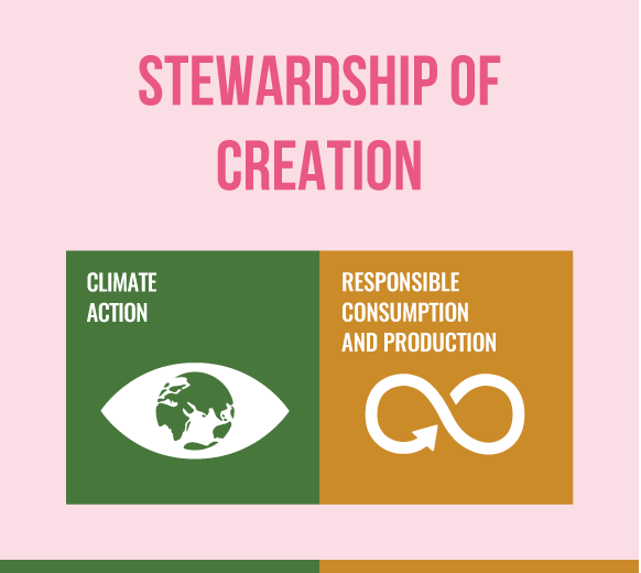 Climate Action RE Cit-Stewardship
