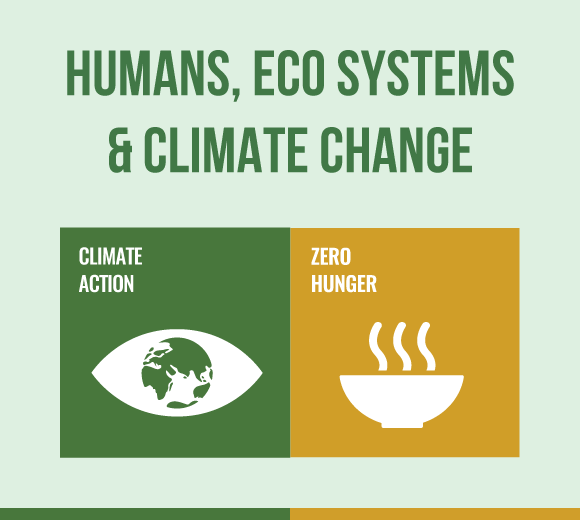 Science-Humans, ecosystems