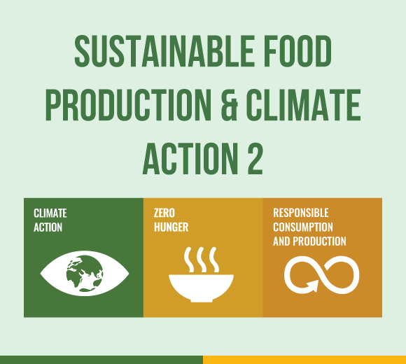 Science-Sustainable food production 2