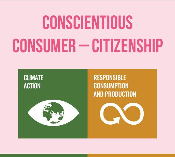 Climate-Action-Cit-Conscientious-Consumer2