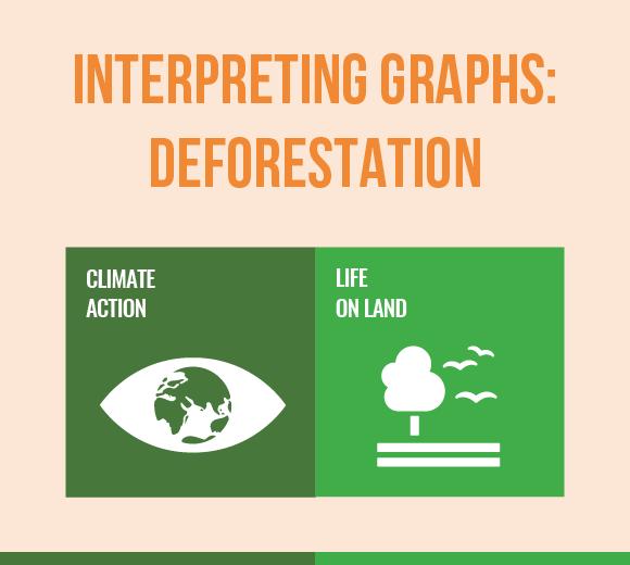 Climate Action Maths-Interpreting Graphs