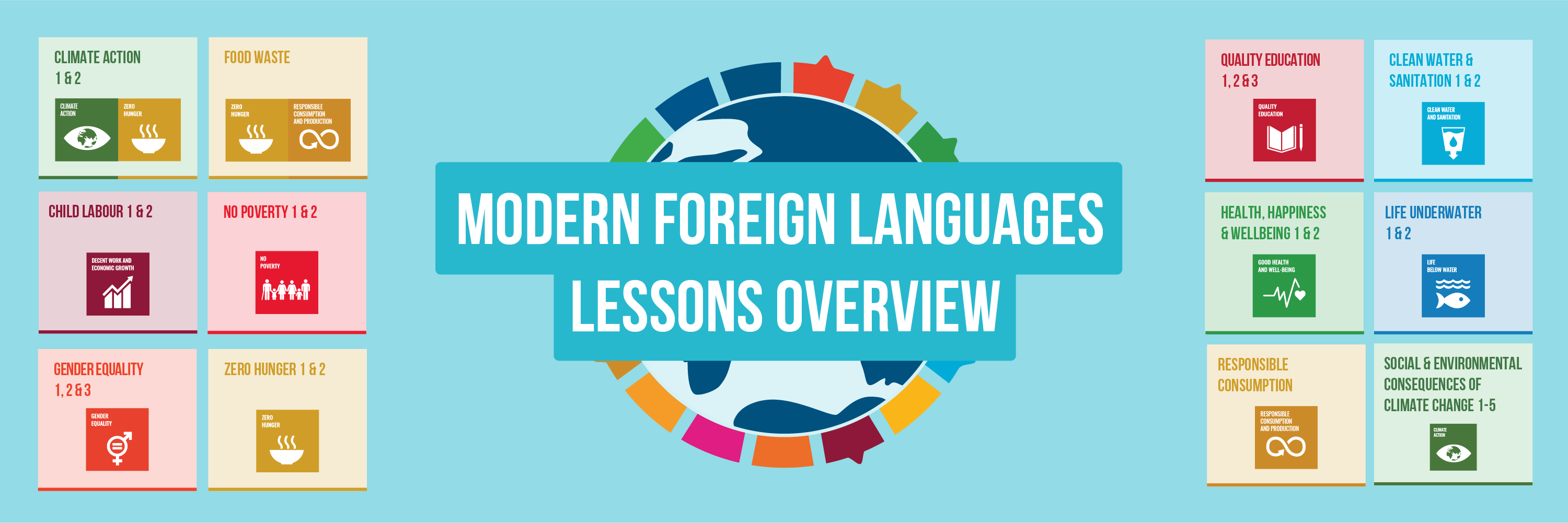 Lesson OVerview_MFL