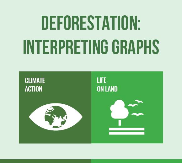 Maths-Interpreting graphs