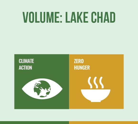 Maths-Lake Chad
